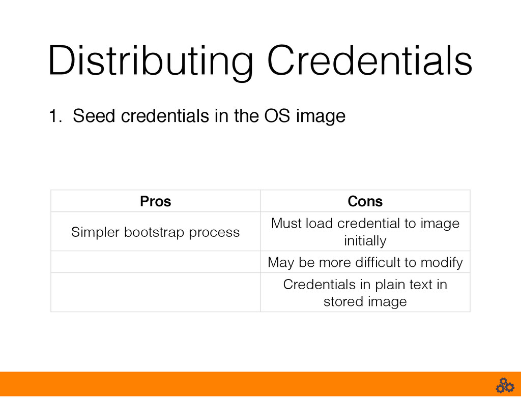 Distributing Credentials 1. Seed credentials in...