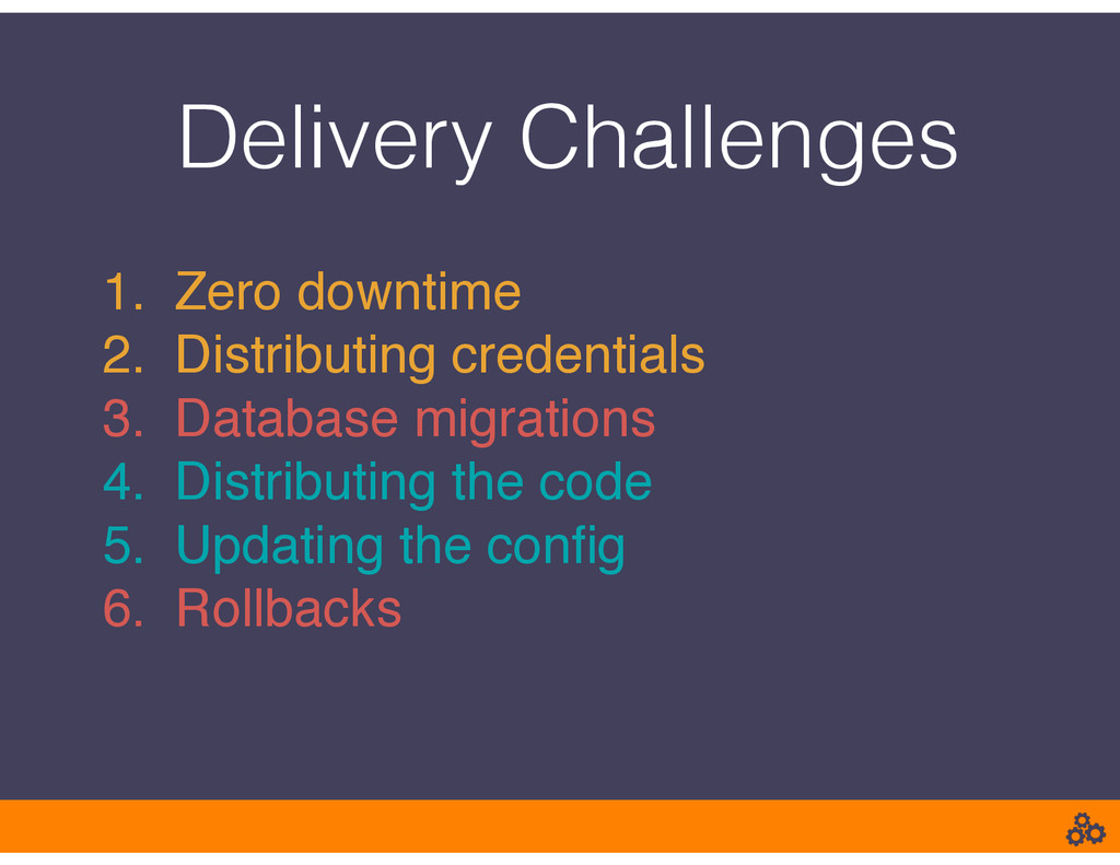 Delivery Challenges 1. Zero downtime! 2. Distri...