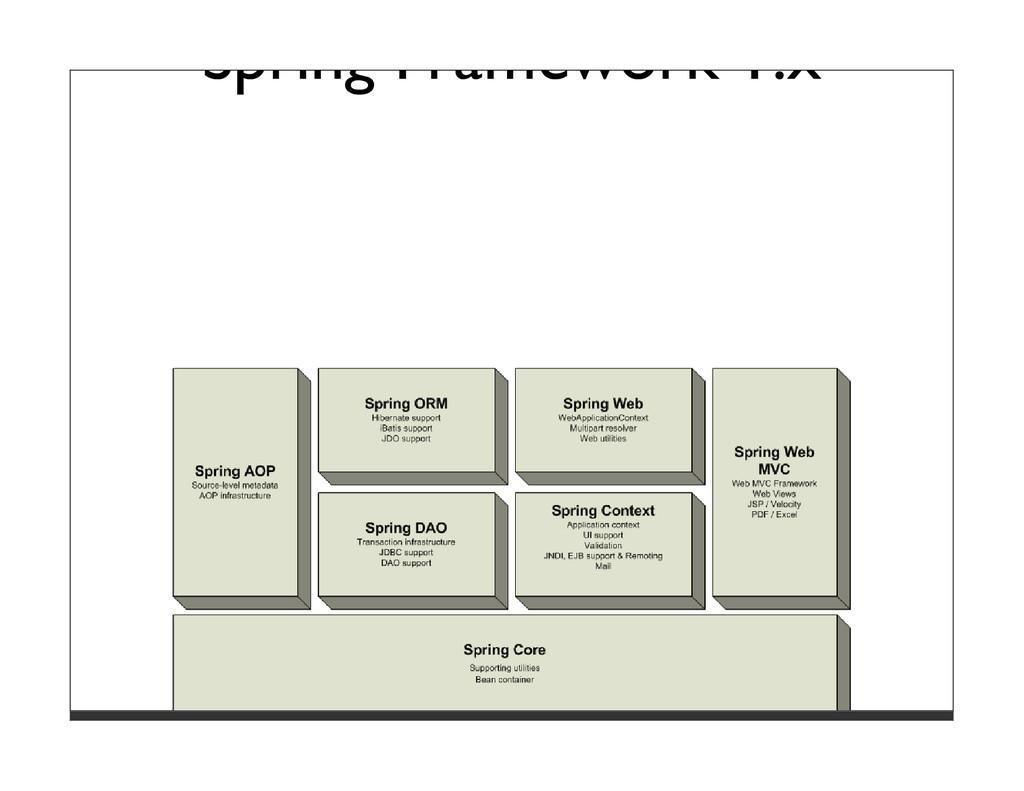 Spring Framework 1.x