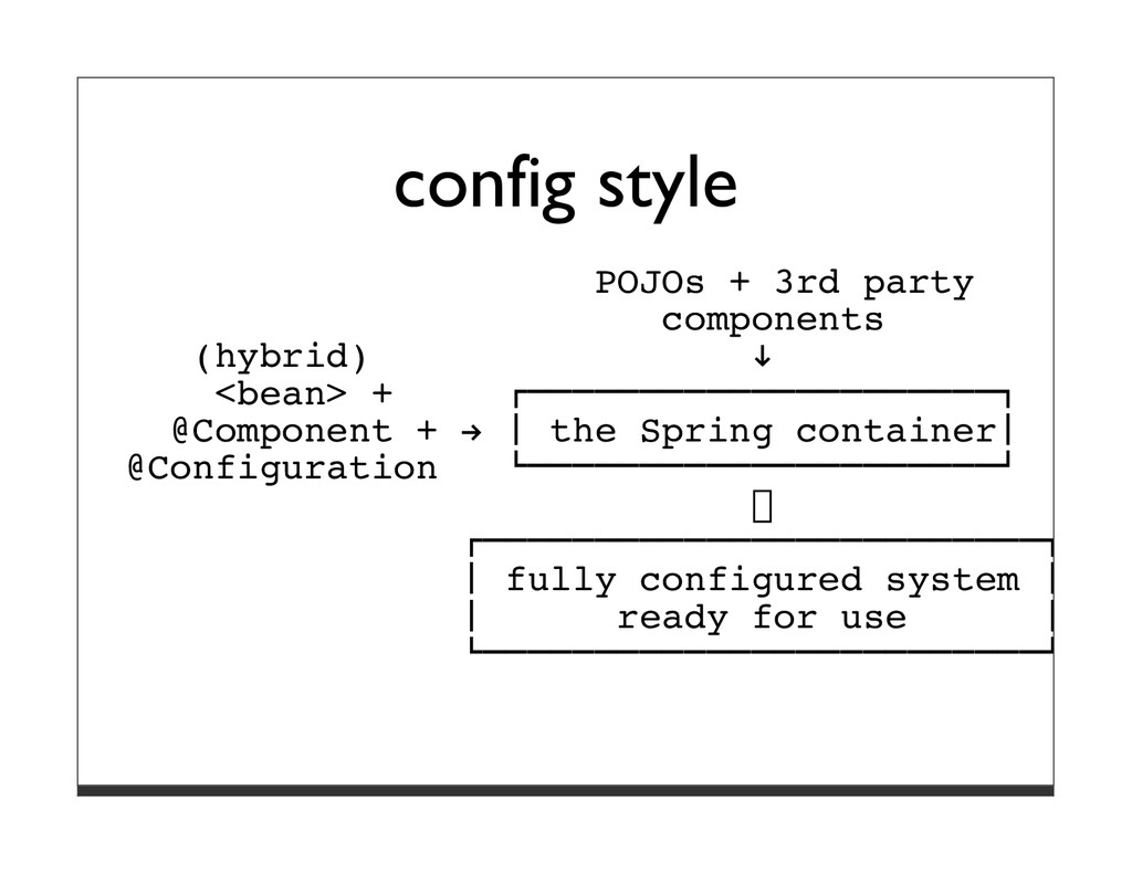 config style POJOs + 3rd party components (hybr...