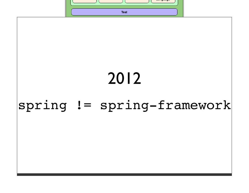 2012 spring != spring-framework