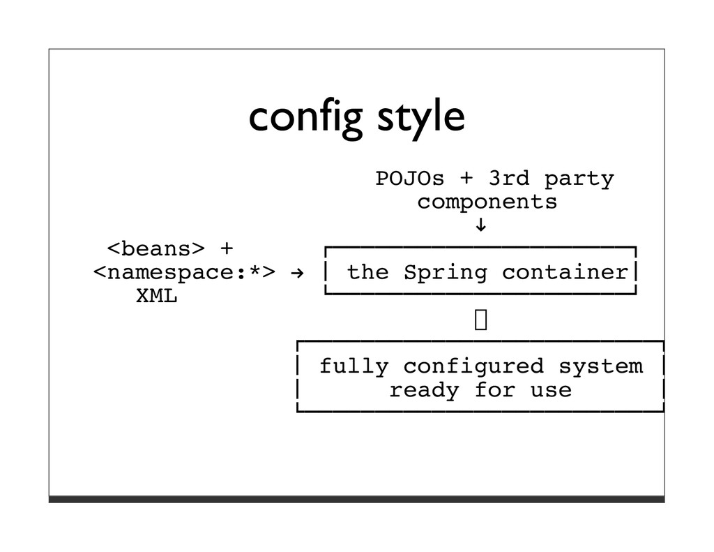 config style POJOs + 3rd party components ↓ <be...