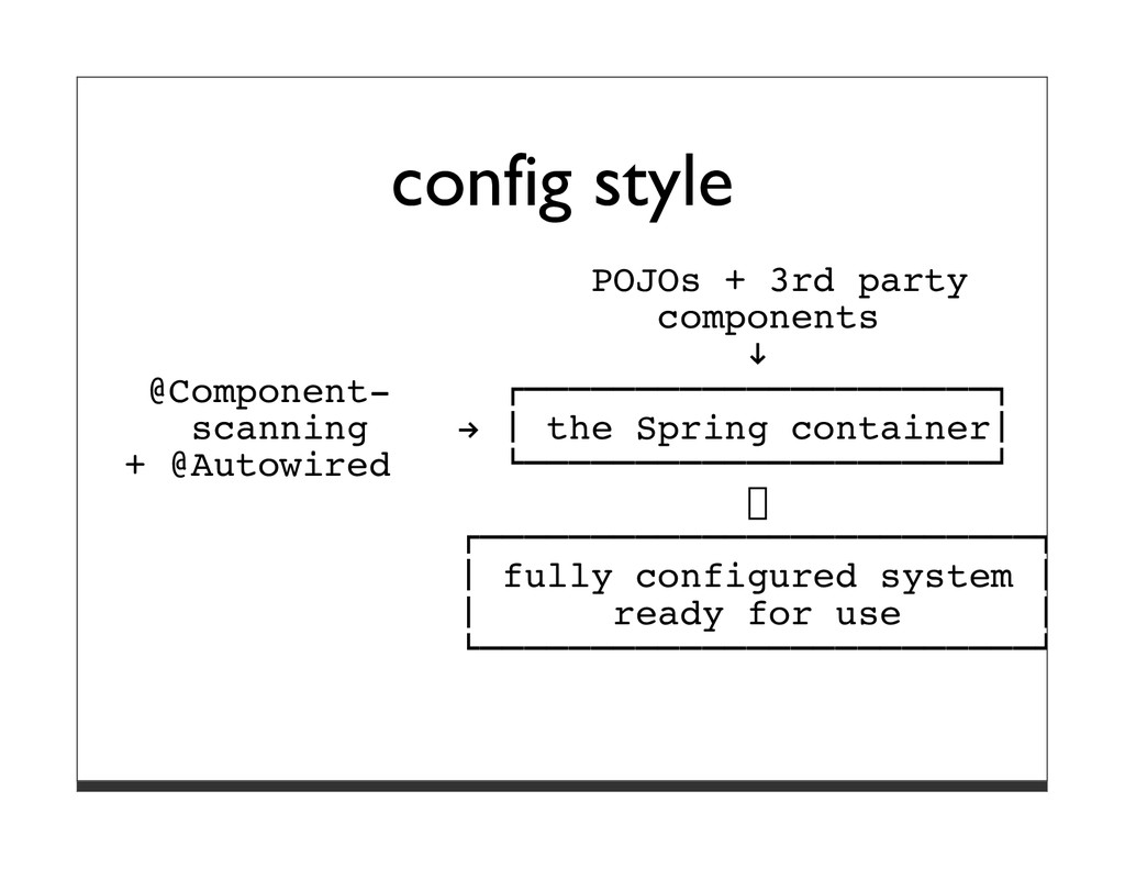 config style POJOs + 3rd party components ↓ @Co...