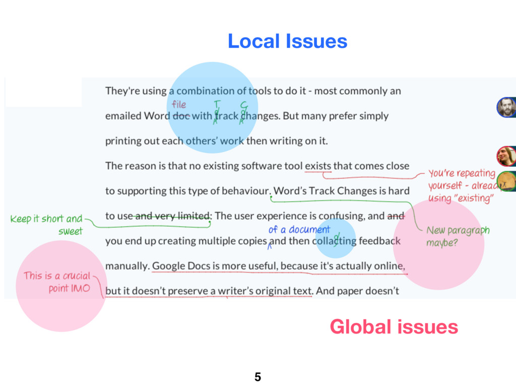 5 Local Issues Global issues