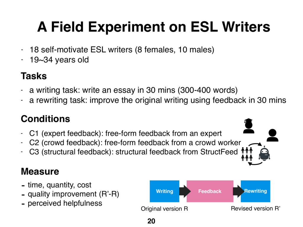 20 A Field Experiment on ESL Writers - 18 self-...
