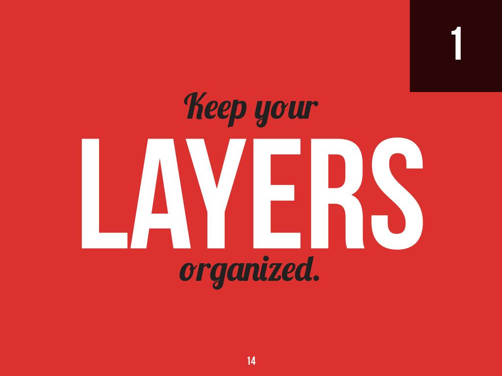 1 r . K p r Layers 14