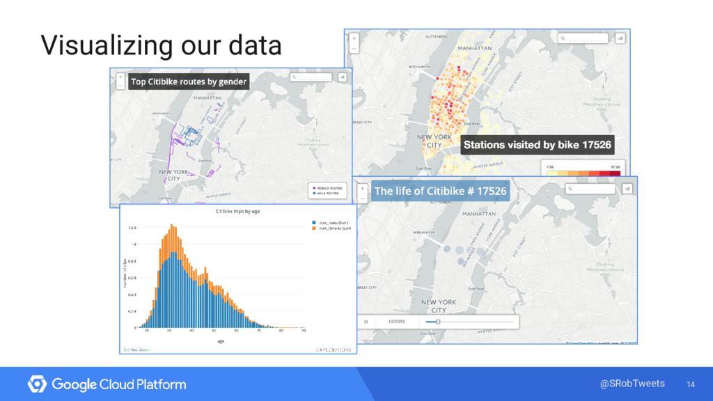 14 @SRobTweets Visualizing our data