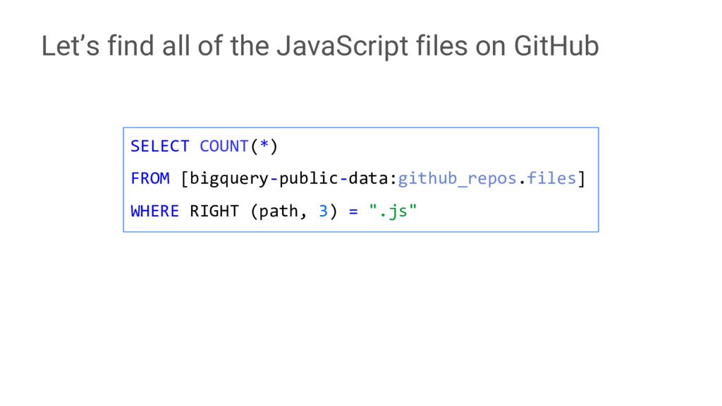 Let's find all of the JavaScript files on GitHu...