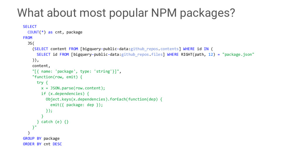What about most popular NPM packages? SELECT CO...