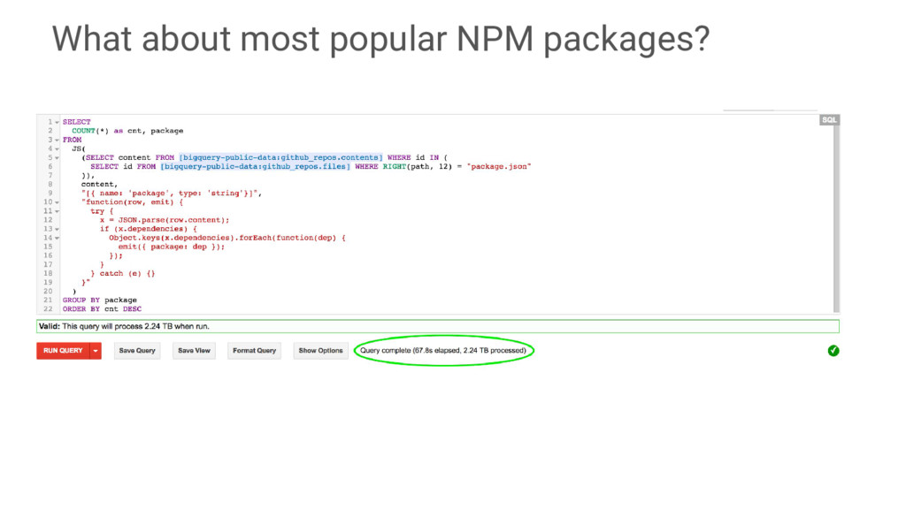 What about most popular NPM packages?
