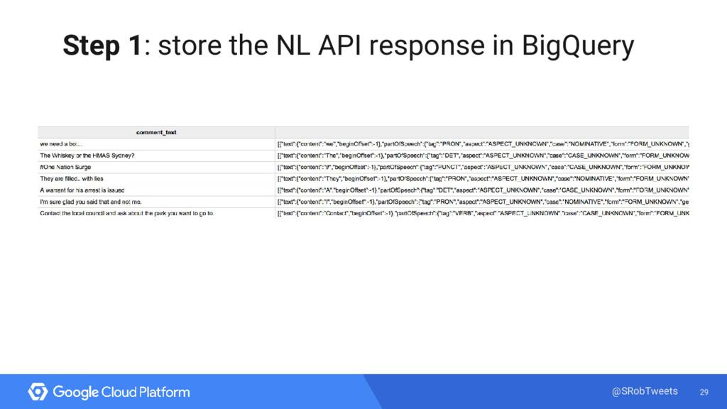 29 @SRobTweets Step 1: store the NL API respons...