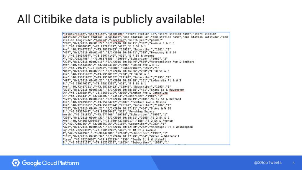 5 @SRobTweets All Citibike data is publicly ava...