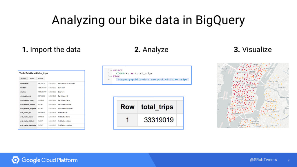 9 @SRobTweets Analyzing our bike data in BigQue...