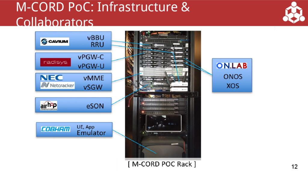 12 M-CORD PoC: Infrastructure & Collaborators