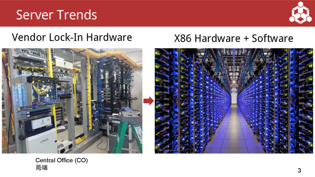 Vendor Lock-In Hardware 3 Server Trends X86 Har...
