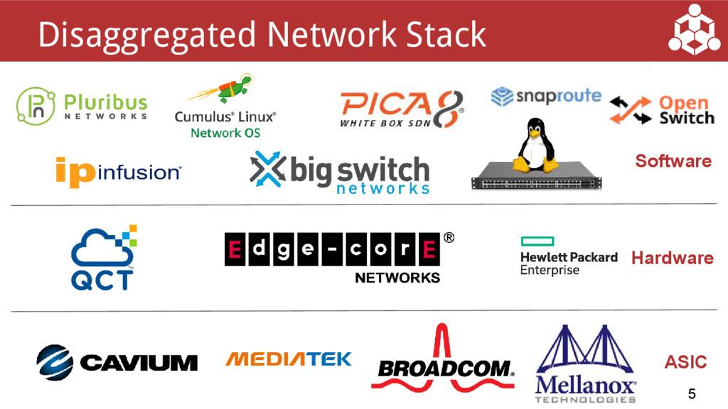 5 Disaggregated Network Stack Software Hardware...