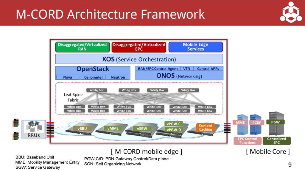 9 M-CORD Architecture Framework BBU: Baseband U...