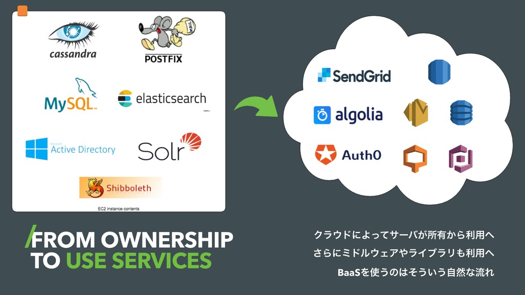 FROM OWNERSHIP TO USE SERVICES ΫϥυʹΑͬͯαʔό͕ॴ༗͔Β...