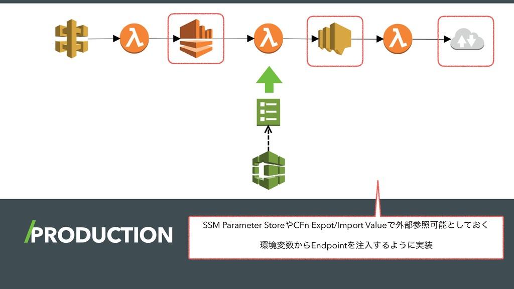 PRODUCTION SSM Parameter StoreCFn Expot/Import...