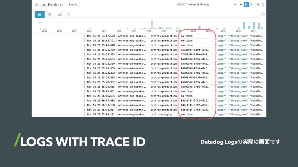 LOGS WITH TRACE ID Datadog Logsͷ࣮ࡍͷը໘Ͱ͢
