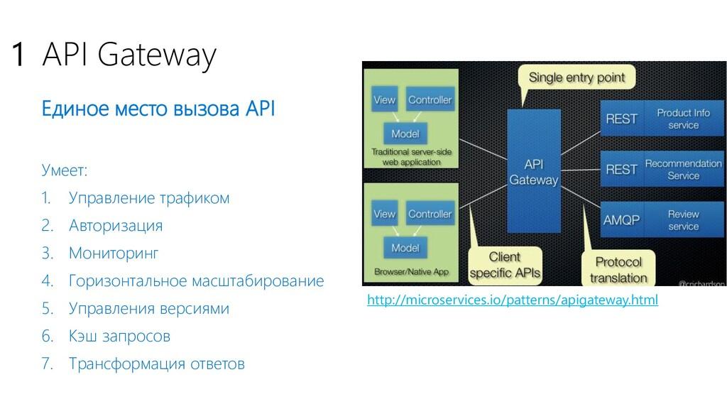 API Gateway http://microservices.io/patterns/ap...