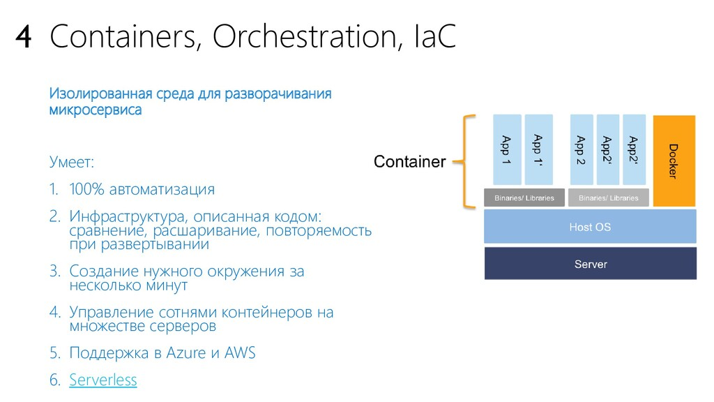 Containers, Orchestration, IaC Изолированная ср...