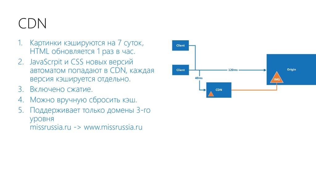 CDN 1. Картинки кэшируются на 7 суток, HTML обн...
