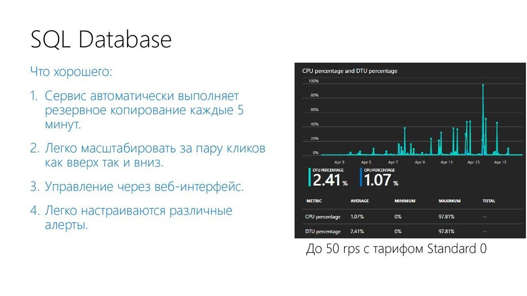 SQL Database Что хорошего: 1. Сервис автоматиче...