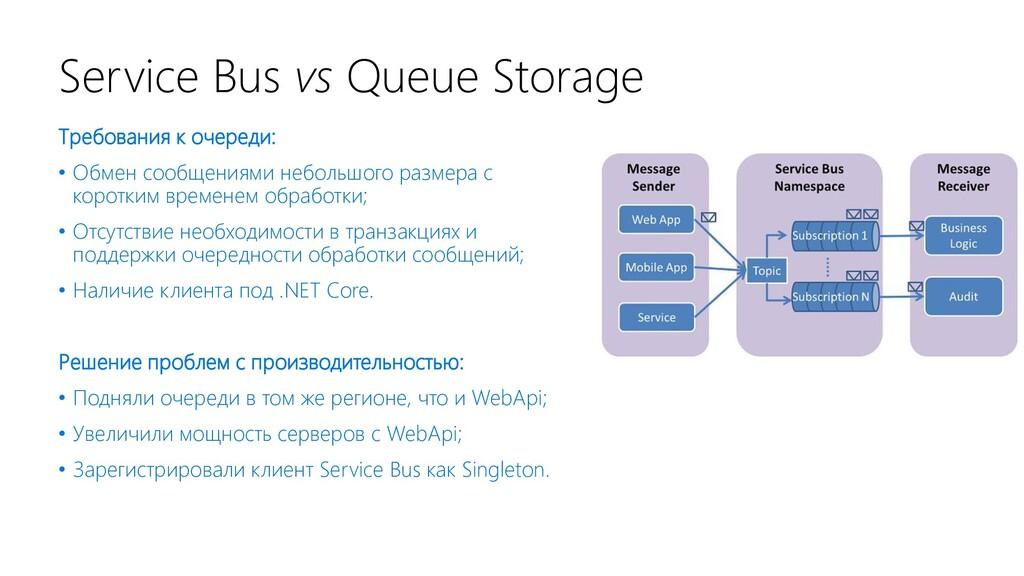 Service Bus vs Queue Storage Требования к очере...