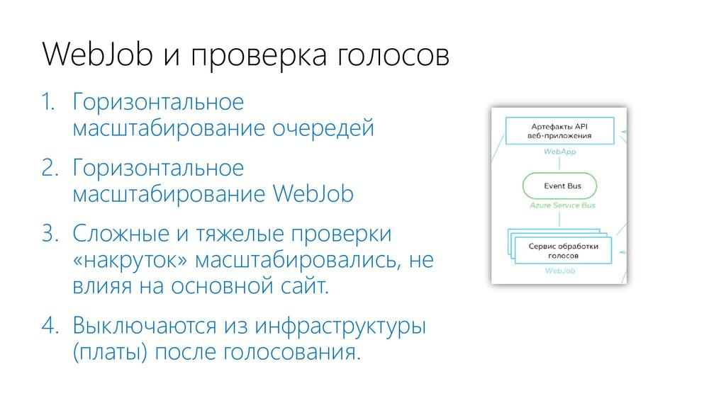 WebJob и проверка голосов 1. Горизонтальное мас...