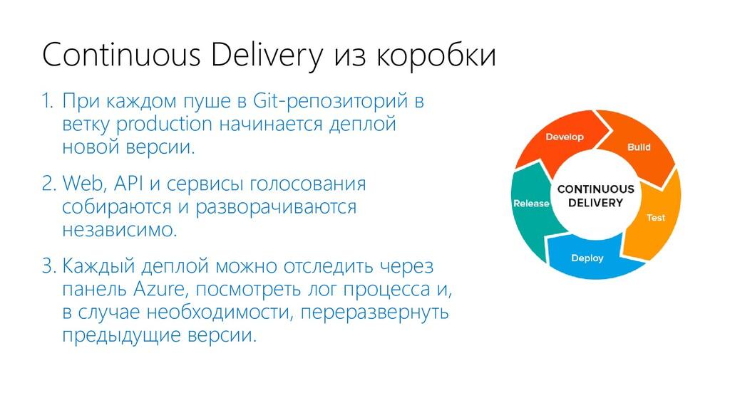 Continuous Delivery из коробки 1. При каждом пу...