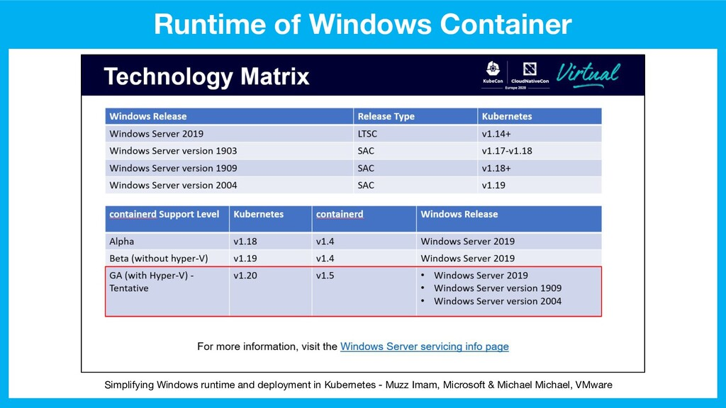 Runtime of Windows Container Simplifying Window...
