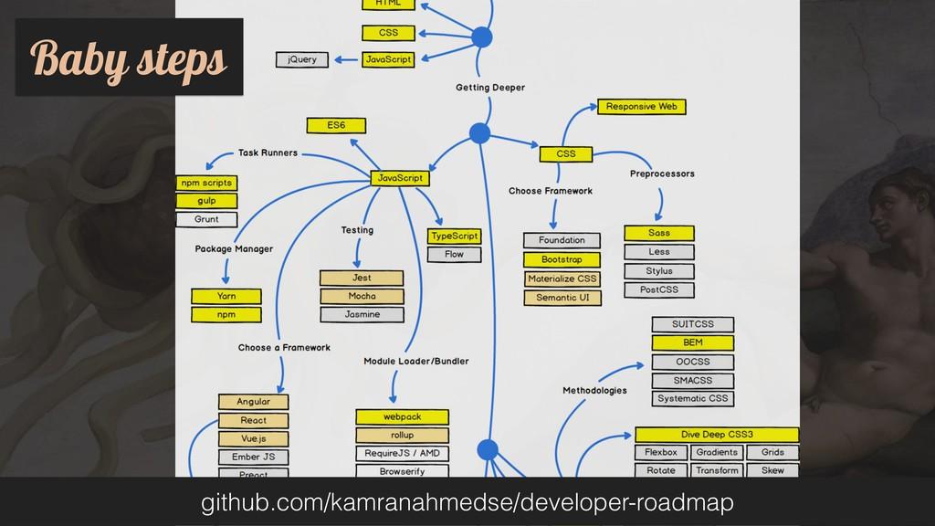 Baby steps github.com/kamranahmedse/developer-r...