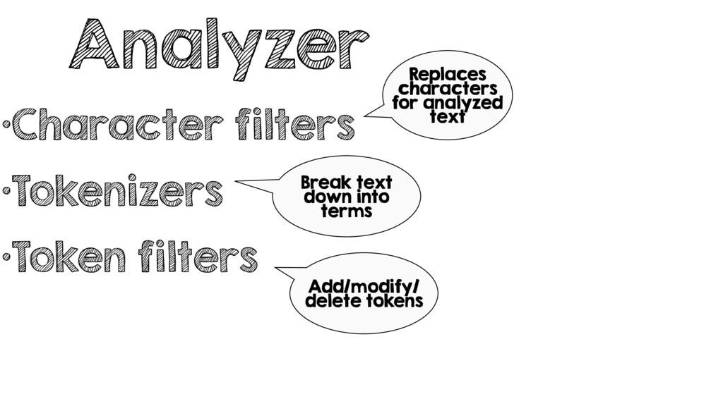 Analyzer •Character filters •Tokenizers •Token ...