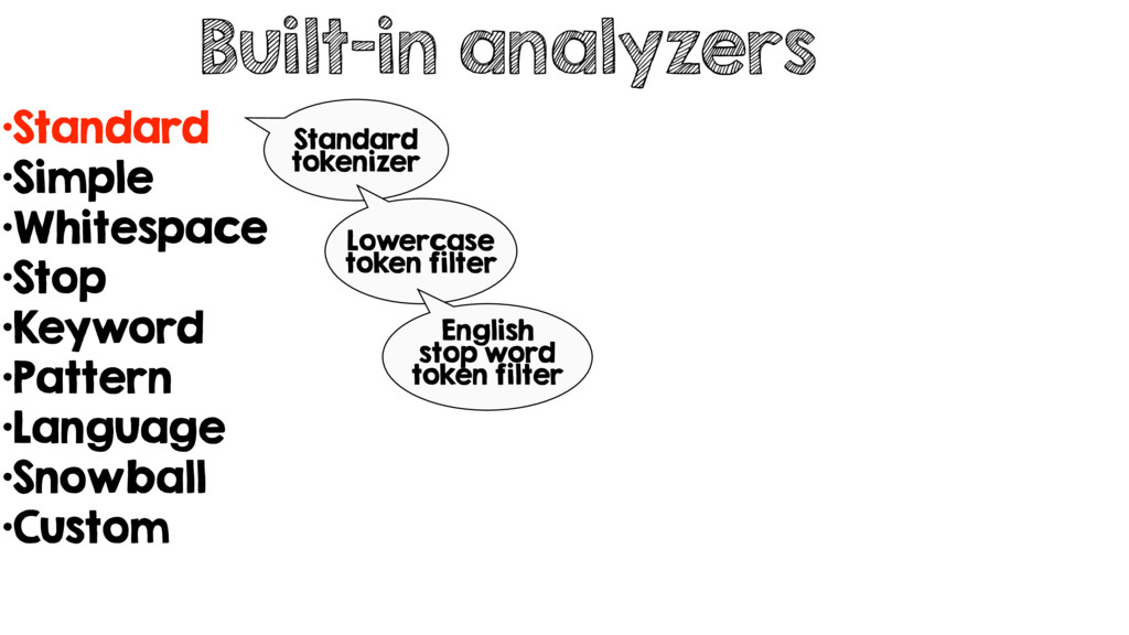 Built-in analyzers •Standard •Simple •Whitespac...