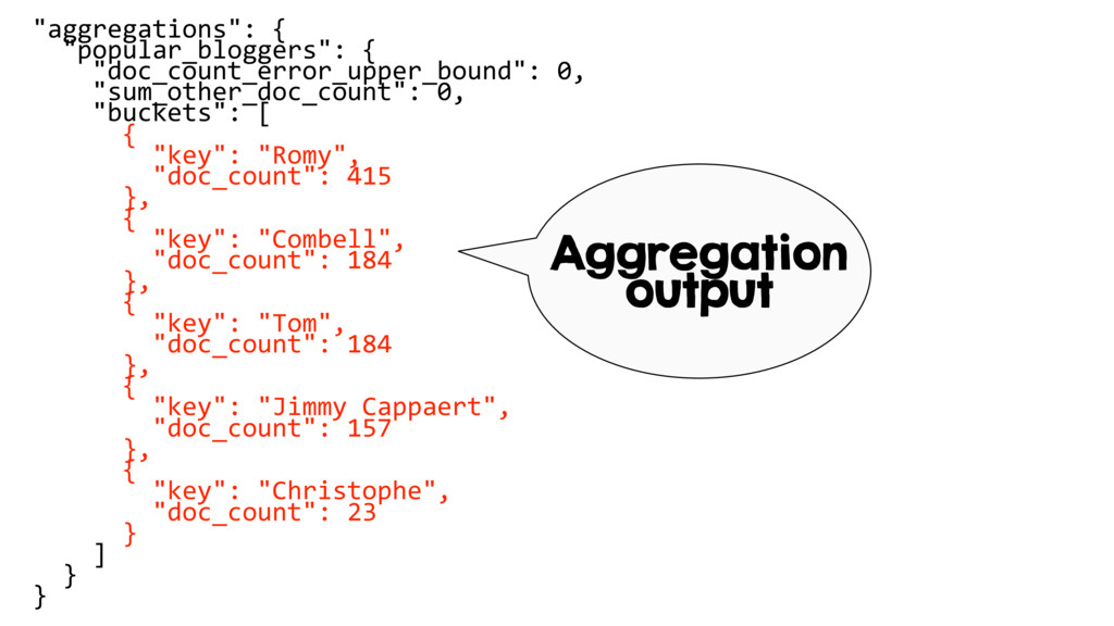 """aggregations"": { ""popular_bloggers"": { ""doc_co..."