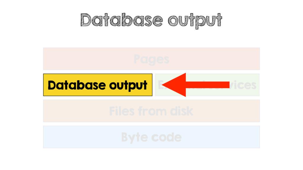 Database output Byte code Database output Exter...