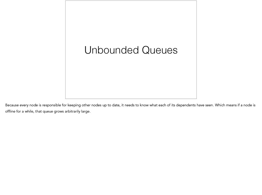 Unbounded Queues Because every node is responsi...
