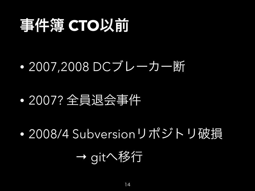 ݅ CTOҎલ • 2007,2008 DCϒϨʔΧʔஅ • 2007? શһୀձ݅ •...
