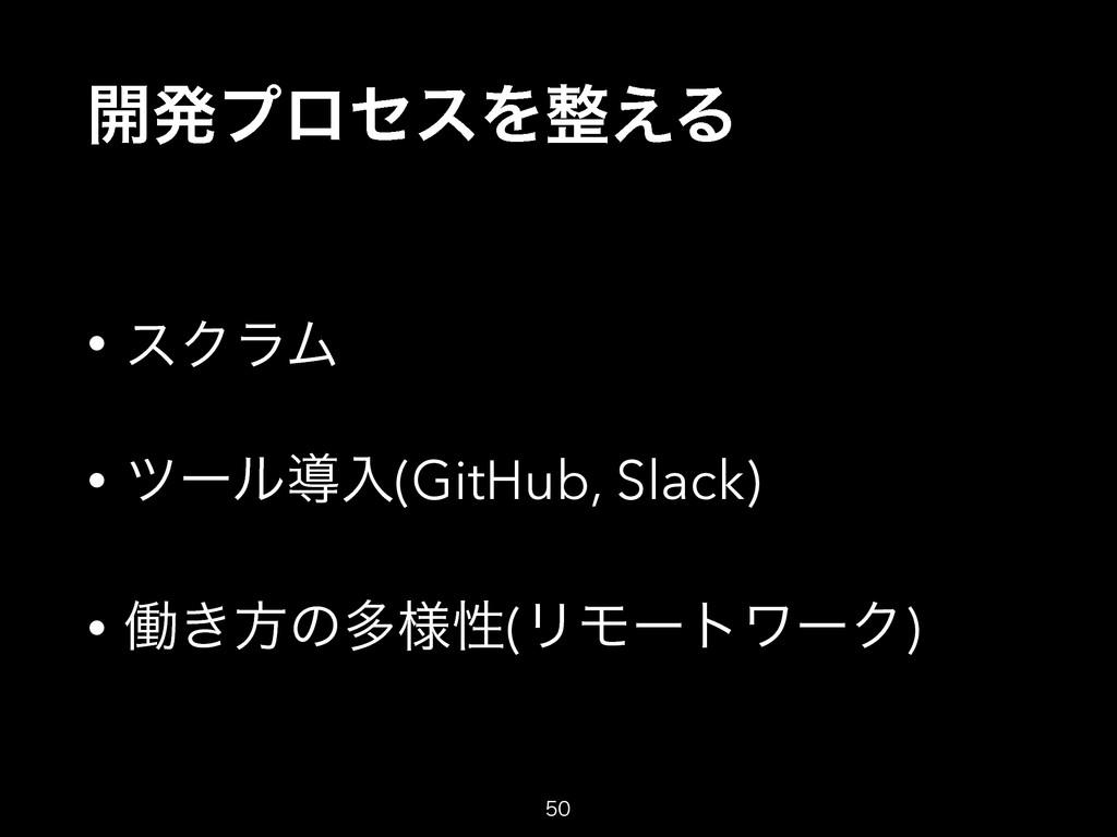 ։ൃϓϩηεΛ͑Δ • εΫϥϜ • πʔϧಋೖ(GitHub, Slack) • ಇ͖ํͷ...