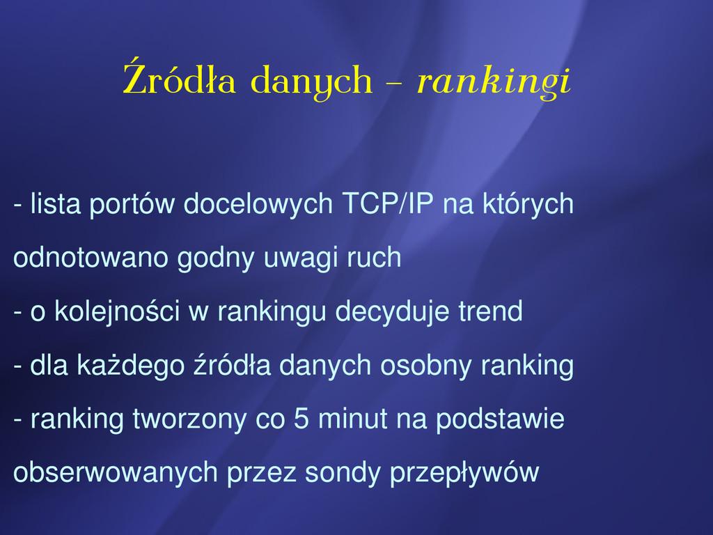  lista portów docelowych TCP/IP na których odn...