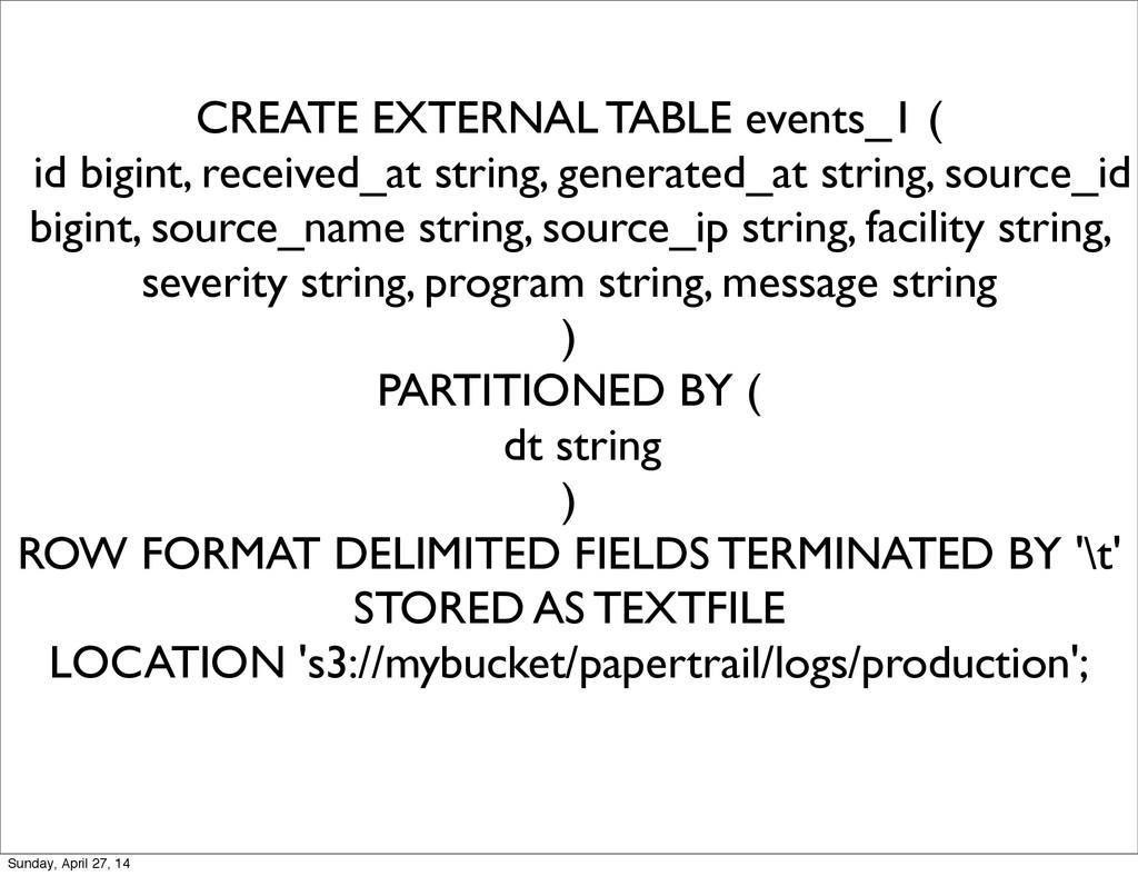 CREATE EXTERNAL TABLE events_1 ( id bigint, rec...