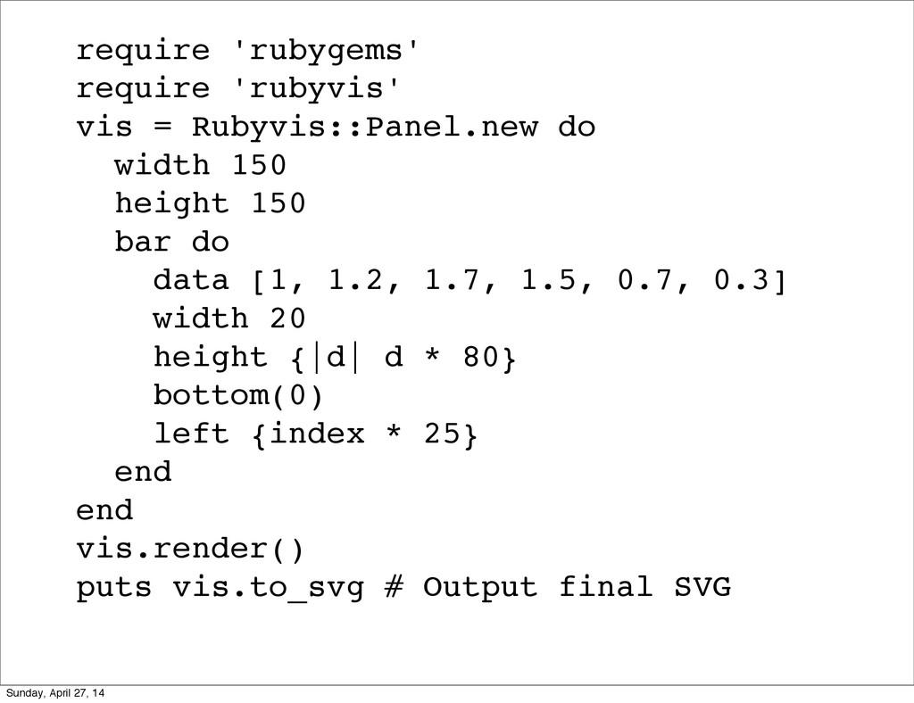 require 'rubygems' require 'rubyvis' vis = Ruby...
