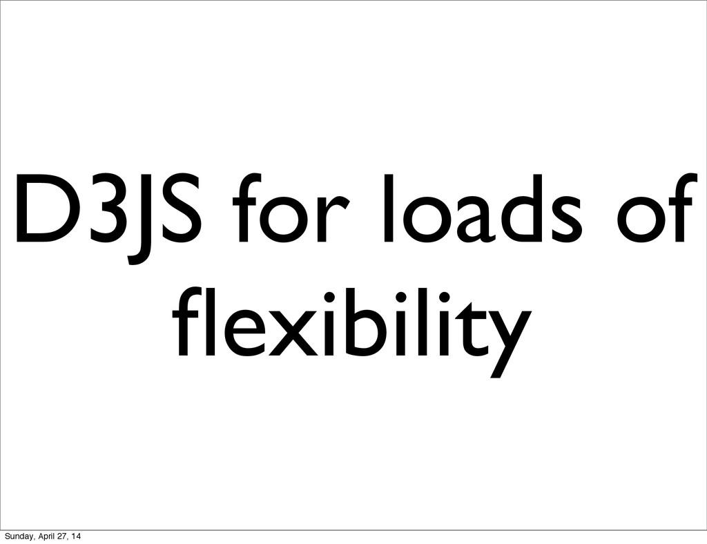 D3JS for loads of flexibility Sunday, April 27, ...