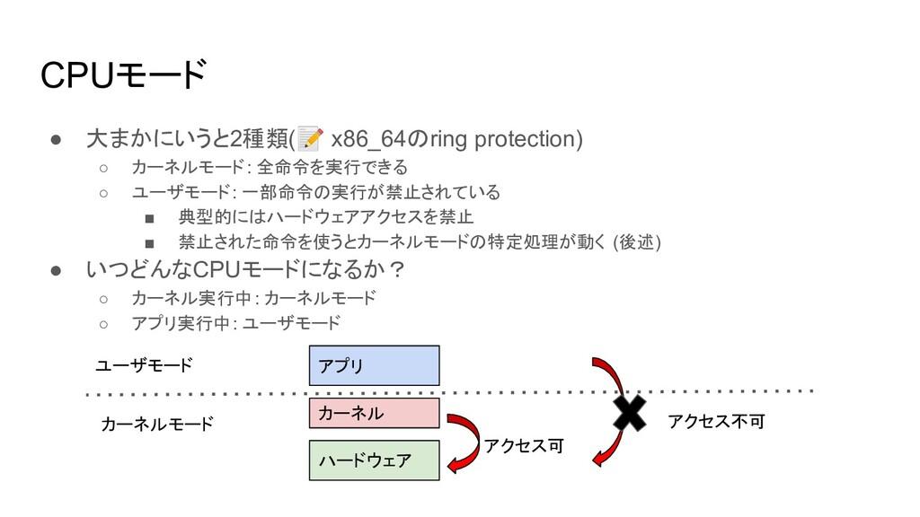 CPUモード ● 大まかにいうと2種類( x86_64のring protection) ○ ...