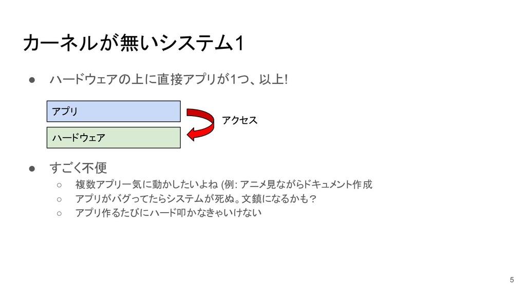 カーネルが無いシステム1 ● ハードウェアの上に直接アプリが1つ、以上! ● すごく不便 ○ ...