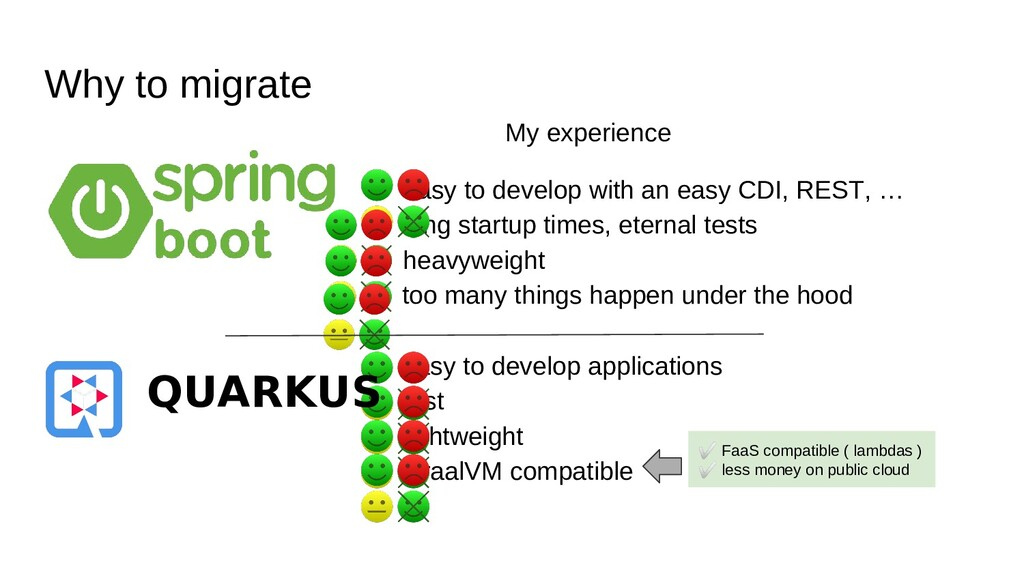 Why to migrate My experience easy to develop wi...