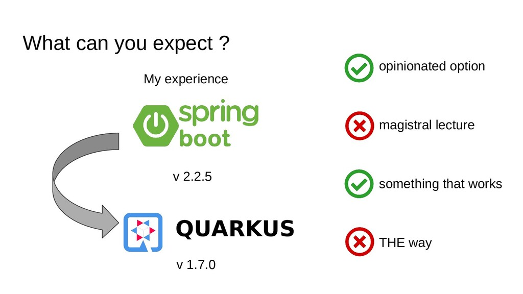 What can you expect ? My experience v 2.2.5 v 1...