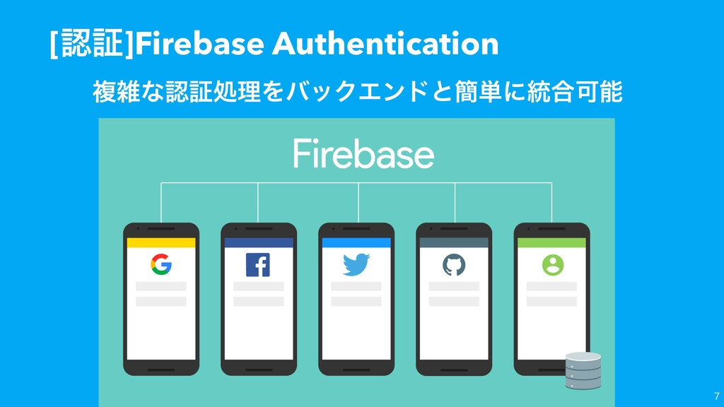 [ೝূ]Firebase Authentication  ෳࡶͳೝূॲཧΛόοΫΤϯυͱ؆୯...