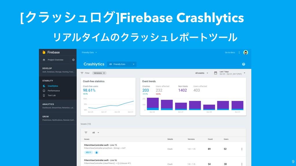 [Ϋϥογϡϩά]Firebase Crashlytics  ϦΞϧλΠϜͷΫϥογϡϨϙʔ...